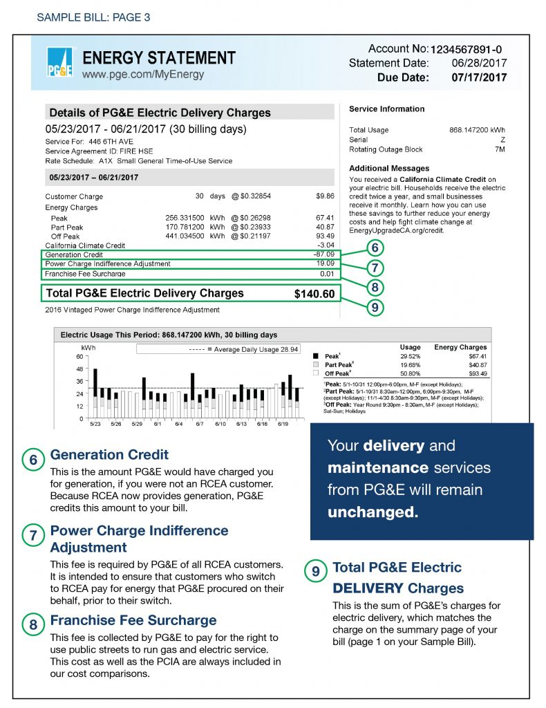 Sample energy statement page 3