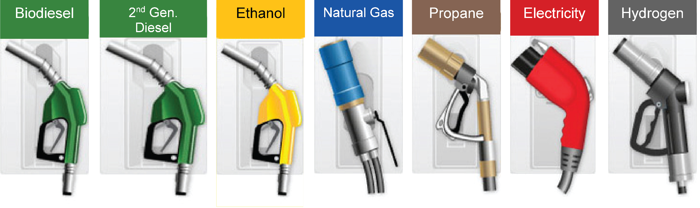 Image showing filling nozzels for different types of alternative fuel: Biodiesel; 2nd Gen. Diesel; Ethanol; Natural Gas; Propane; Electricity; Hydrogen