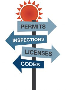 guide sign posts, top to bottom: permits, inspections, licenses, and codes