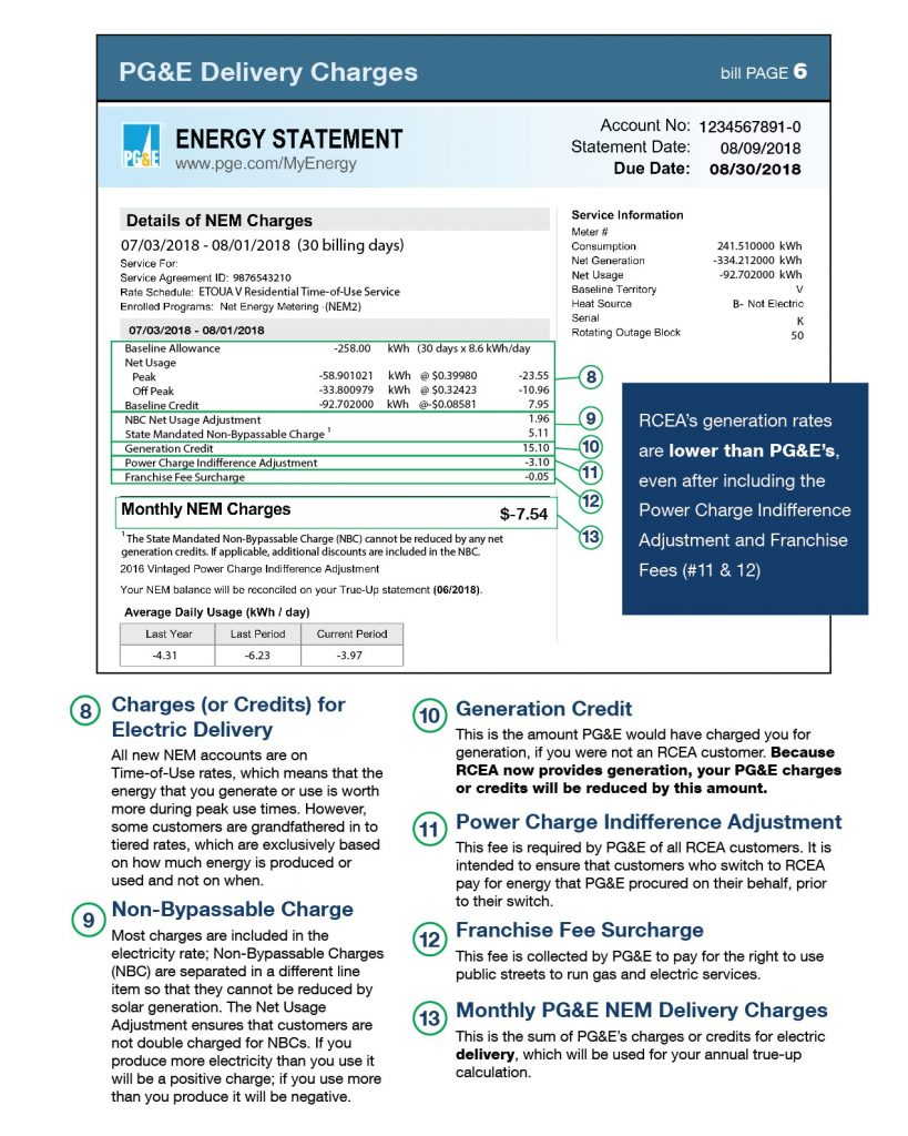 how to read your Net Energy Metering bill page 3