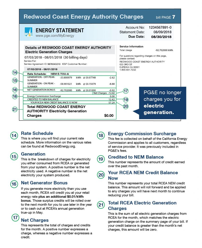 how to read your Net Energy Metering bill page 4