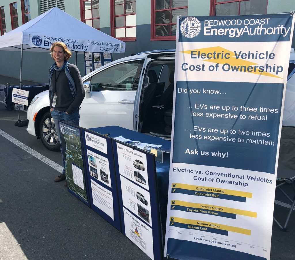 Young woman standing in front of an open white electric vehicle and a table discussing electric vehicle material