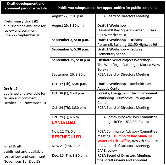 Public Workshops Schedule Table