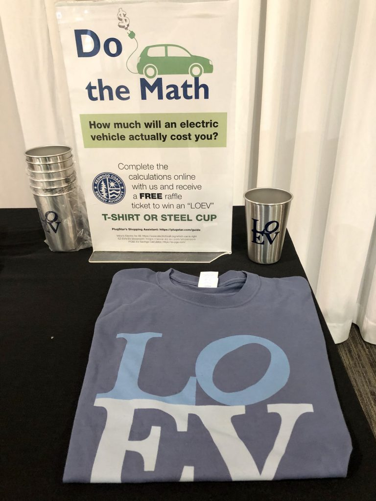 Table display with LOEV t-shirt and sign asking people to estimate how much an electric vehicle would cost