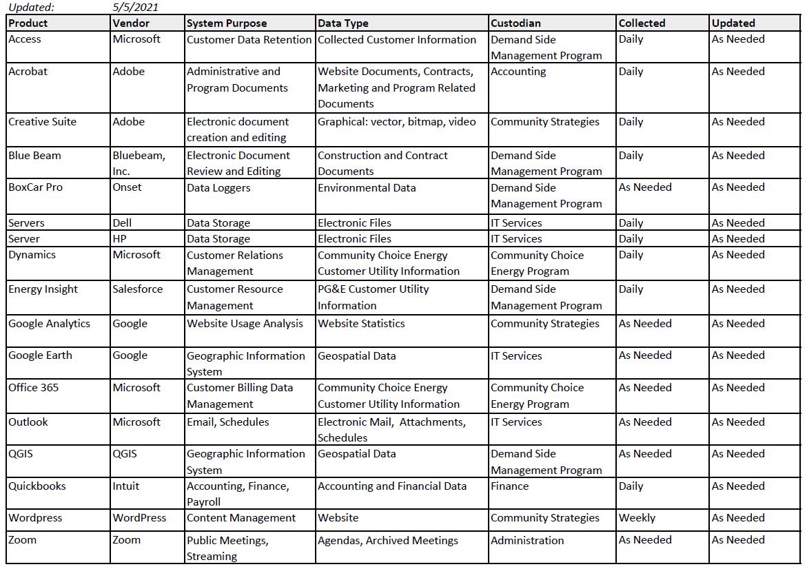 RCEA Enterprise Catalog 2021